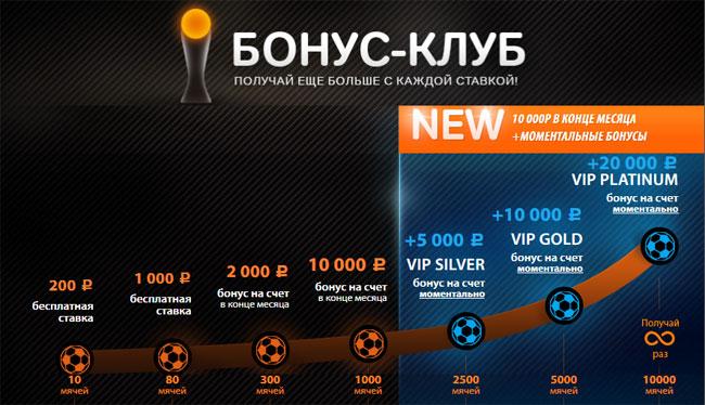 7e66431bec82c Новый Бонус Клуб - необычная программа лояльности Winline